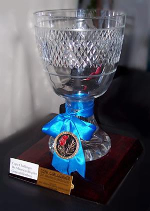 Copa_Challenger