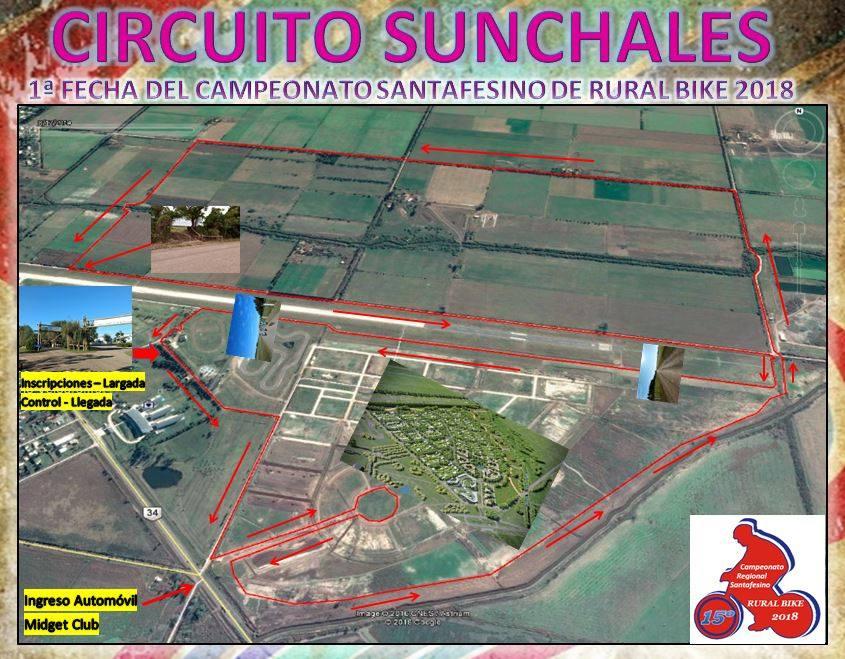 circuito_sunchales2018