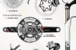 SRAM XX: nuevo grupo de 10 velocidades